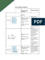 FORMULAS UNIDAD 2.doc