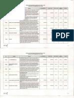 FondoPaz-Contratacion-2016