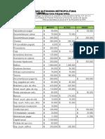 3. Ejercicios Situación Financiera Resueltos