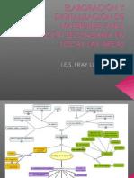 ELABORACIÓN Y DIGITALIZACIÓN DE MATERIALES PARA EDUCACIÓN SECUNDARIA