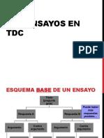 Esquema_ensayos_pulgares
