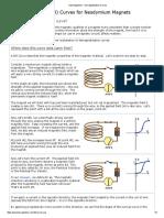 K&J Magnetics - Demagnetization Curves