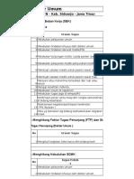 Analisa Jabatan dan Beban Kerja Dokter Umum