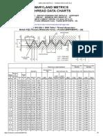 MARYLAND METRICS -- THREAD DATA CHARTS (7).pdf