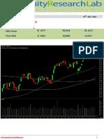 Stock Future Tips   Intraday Calls on Stock Future   Stock future services  