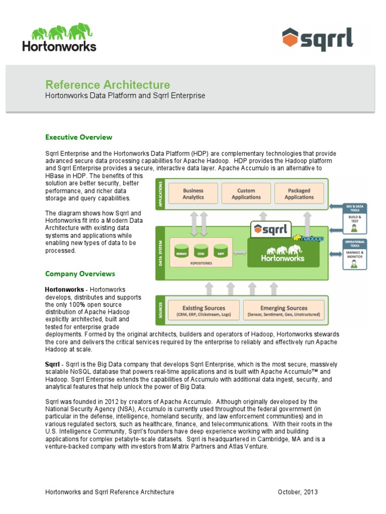 Sqrrl Hortonworks ReferenceArchitecture-102920131 | Apache