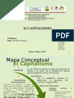 Mapa Conceptual El Capitalismo