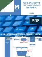 COMPUTADOR ELEMENTAL EJEMPLO.pptx