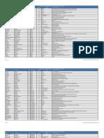 Candidats inscrits pour le renouvellement du tiers du Sénat 2016