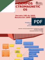 Decreto 195 y Resolucion 1645 2005, Exposicion