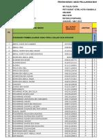 Pelaporan BI Tahun 5 2015 (March)