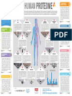 Life Science Poster