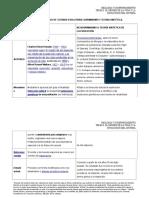 CUADRO COMPARATIVO DE TEORIAS EVOLUTIVAS.doc