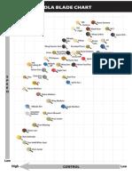 joola-blade-comparison.pdf
