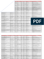 Base Electoral Para Elecciones Junta Directivas
