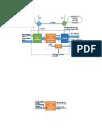 Energy Balance Diagram