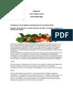 Evidencia 2 Blog Modelo de Negocio de Las Nueve Piezas