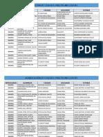 Practicum 1 2015-2016