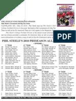 Phil Steele's Preseason AllBig Ten Team