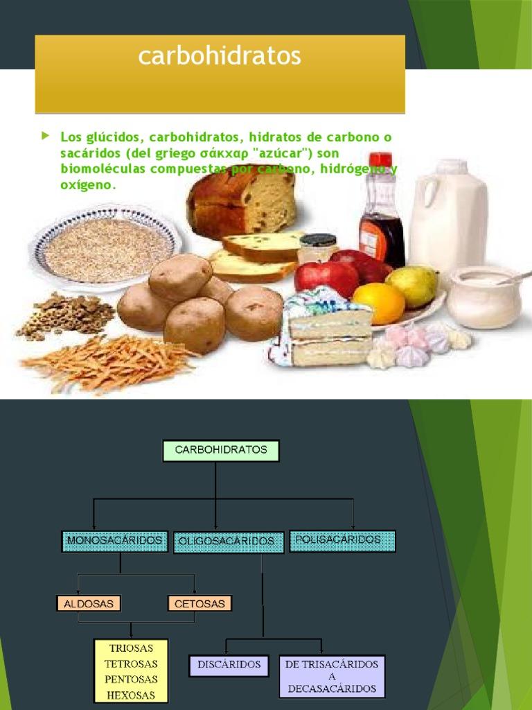 carbohidratos hidratos de carbono o glúcidos