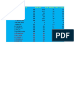 Tabla Porcentual de La Liga Mx