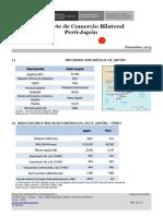 Japón Comercio exterior con Peru