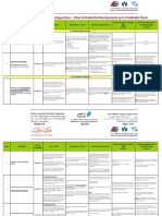 Dubai Green Building Regulations