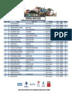 Listado Media Maratón de Málaga 2016