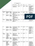 Plan of Action Nusantara Sehat 2 Kelompok 2