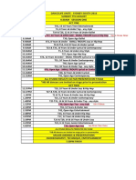 sydney south - schedule only 2016
