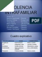 VIOLENCIA INTRAFAMILIAR Grupo 1
