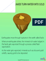 Earthquakes Turn Water Into Gold – Mocomi Kids