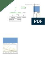 Planilla de Excel de Decision de Consumo y Curvas de Indiferencia