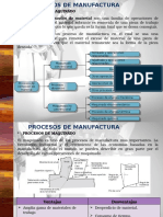 Material Procesos de Maquinado