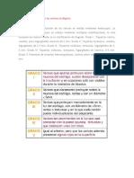 Clasificacion Varices Esofagicas