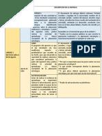 UNIDAD 1 PLANEACION ESTRATEGICA calendario y descripcion de acividades.pdf