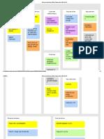 Build Your Own Business Model Canvas Online_ BMCANVAS