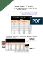 Cuantificación de Nitratos