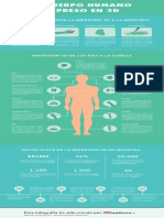 3dnatives_infographic_ES2.pdf