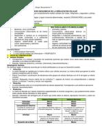 Resumen Señalización Celular bioquimica