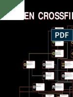 Sid Meiers Alpha Centauri Tech Tree-printable Version - Other - PC