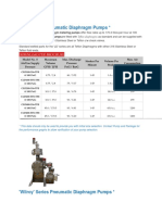 CLD Series Pneumatic Diaphragm Pumps