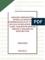 ANALISIS COMPARATIVO  ENTRE LAS SEMANAS EPIDEMIOLOGICAS Nº 2 Y 18 DE 2010