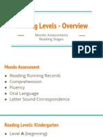 reading level-hmong parent meeting 2-17-16