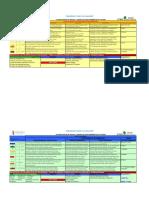 Tabla Geomecanica de Mina Julcani.pdf