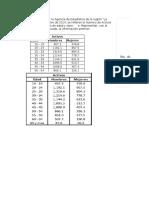 Taller Medicion Economica