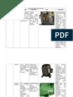 Tabla Comparativa de Compresores