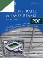 Purlins Manual Load Tables