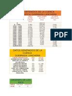 Datos Obtenidos de La Cuenca Hidrográfica Quebrada Lanchema