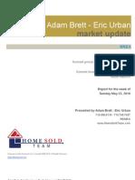 Real Estate Market Update - Brea